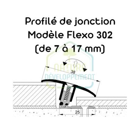 Barre de seuil, Profilé de jonction Modèle Flexo 302 (de 7 à 17 mm) MEISTER