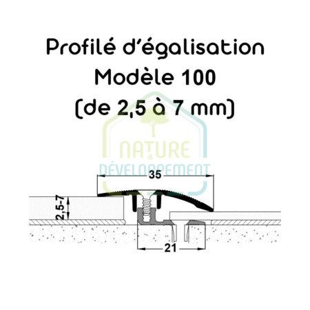 Barre pour égaliser le niveau entre 2 sols, Profilé d'égalisation Modèle 100 MEISTER