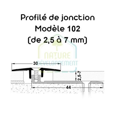 Barre de seuil, Profilé de jonction Modèle 102 MEISTER
